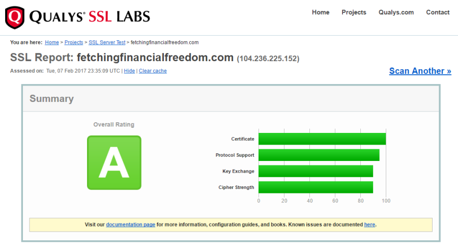 A Rating from Qualys SSL Labs