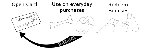 everydayTravelHack_crop